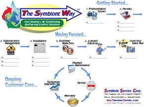 The Symbiont Way