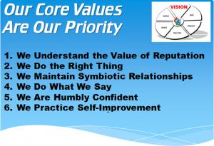 Symbiont's Core Values