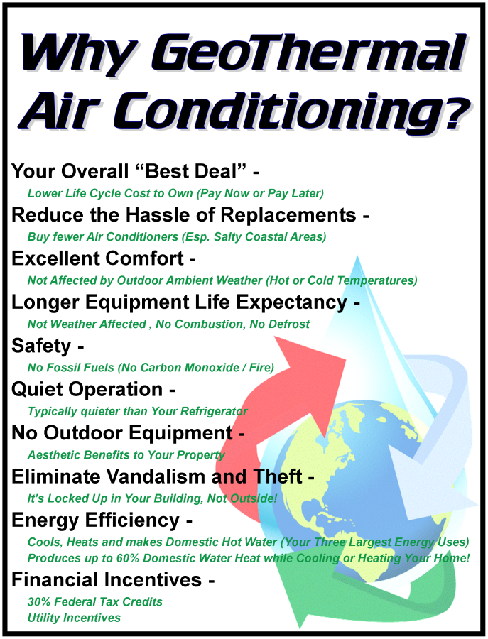 Why Geo Air Conditioning?