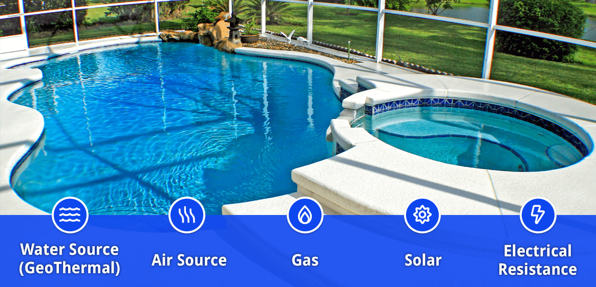 Pool Heating Systems - Water Source GeoThermal - Air Source - Gas - Solar - Electric resistance